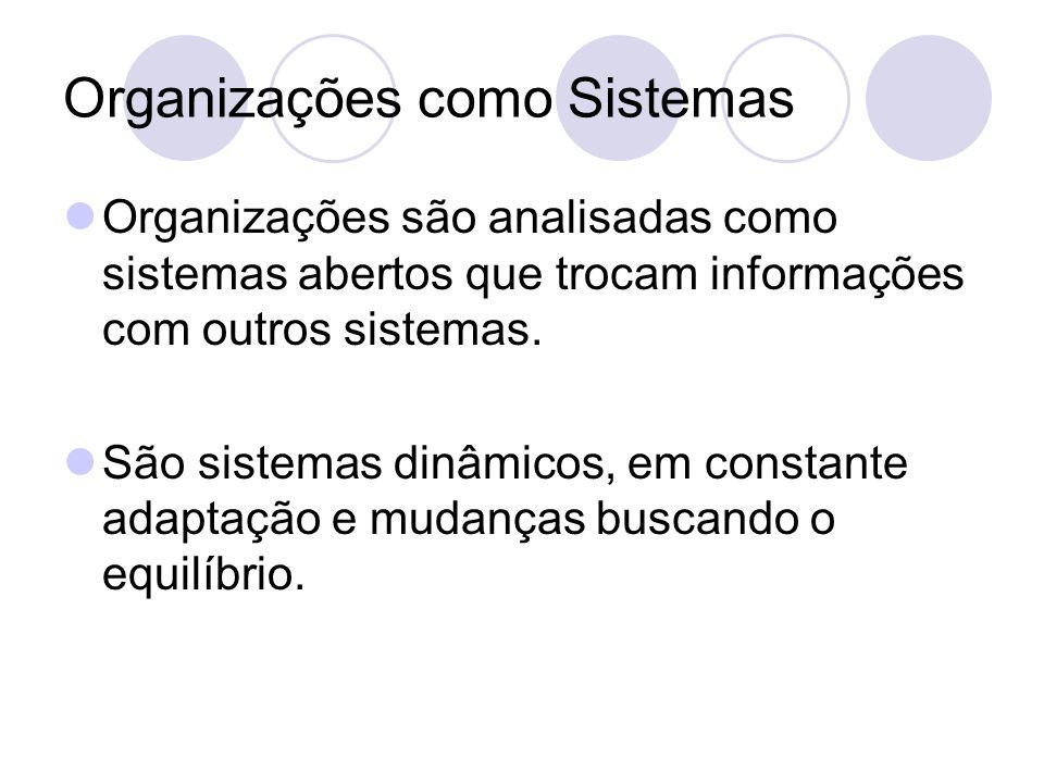 Organizações como Sistemas Organizações são analisadas como sistemas abertos que trocam informações com outros sistemas.