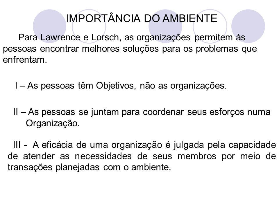 IMPORTÂNCIA DO AMBIENTE I – As pessoas têm Objetivos, não as organizações.