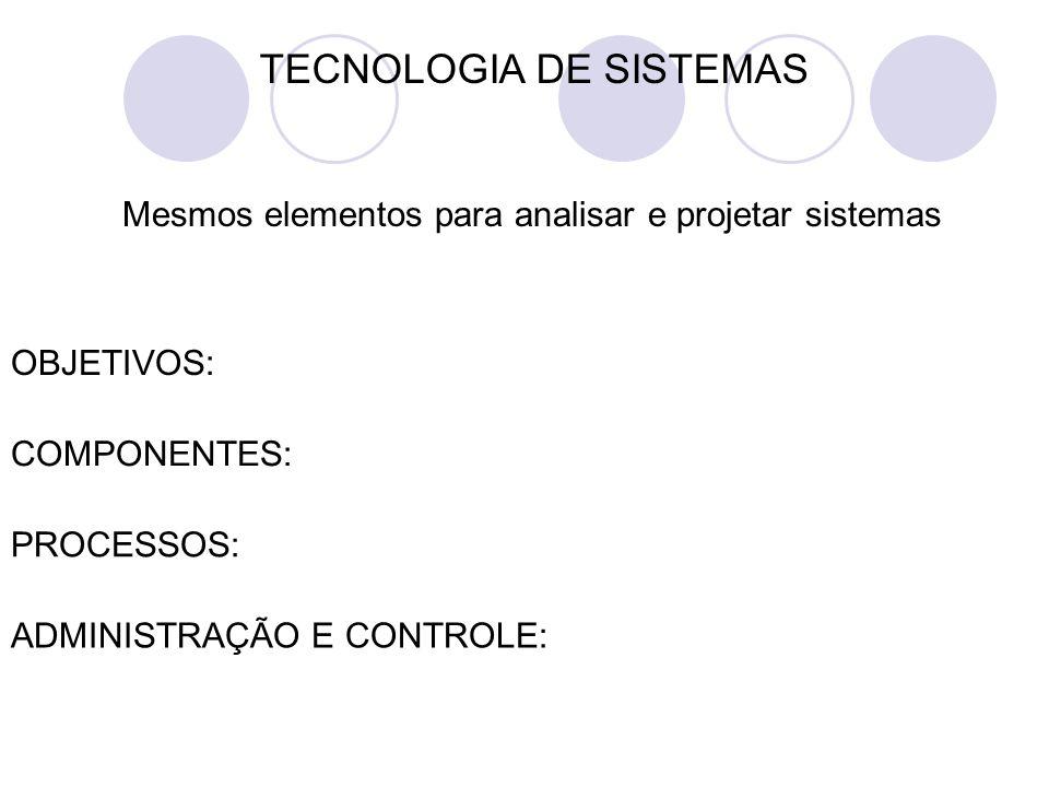 TECNOLOGIA DE SISTEMAS Mesmos elementos para analisar e projetar sistemas OBJETIVOS: COMPONENTES: PROCESSOS: ADMINISTRAÇÃO E CONTROLE: