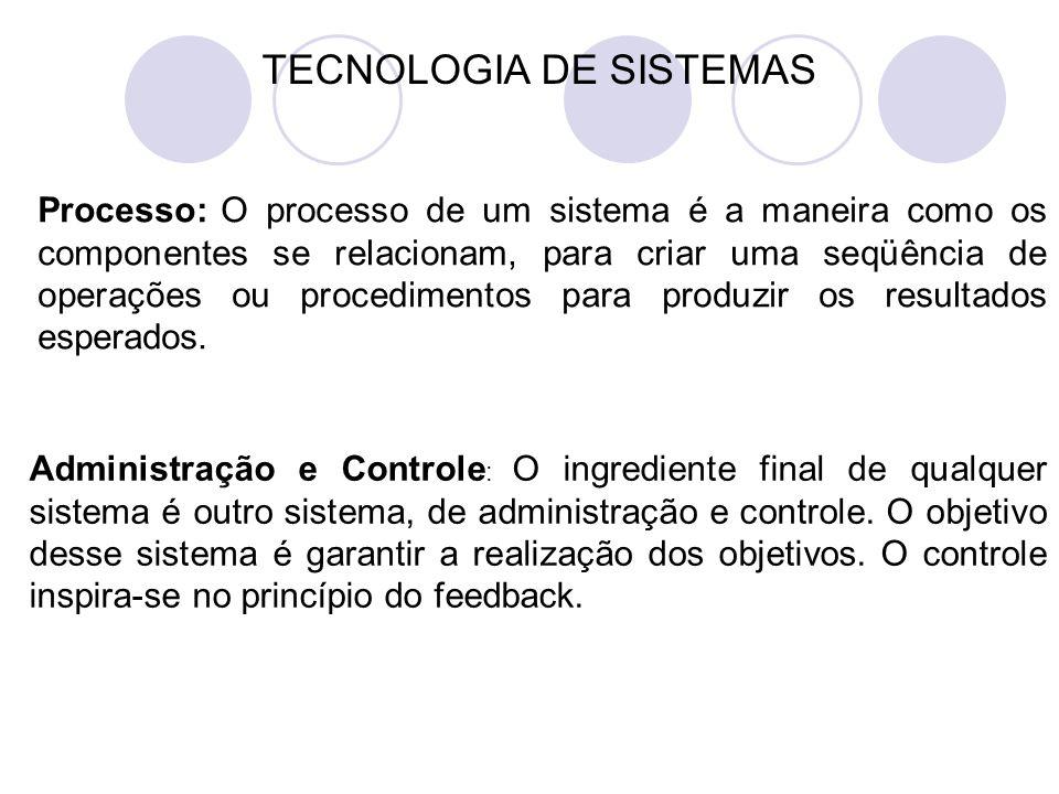 TECNOLOGIA DE SISTEMAS Processo: O processo de um sistema é a maneira como os componentes se relacionam, para criar uma seqüência de operações ou procedimentos para produzir os resultados esperados.