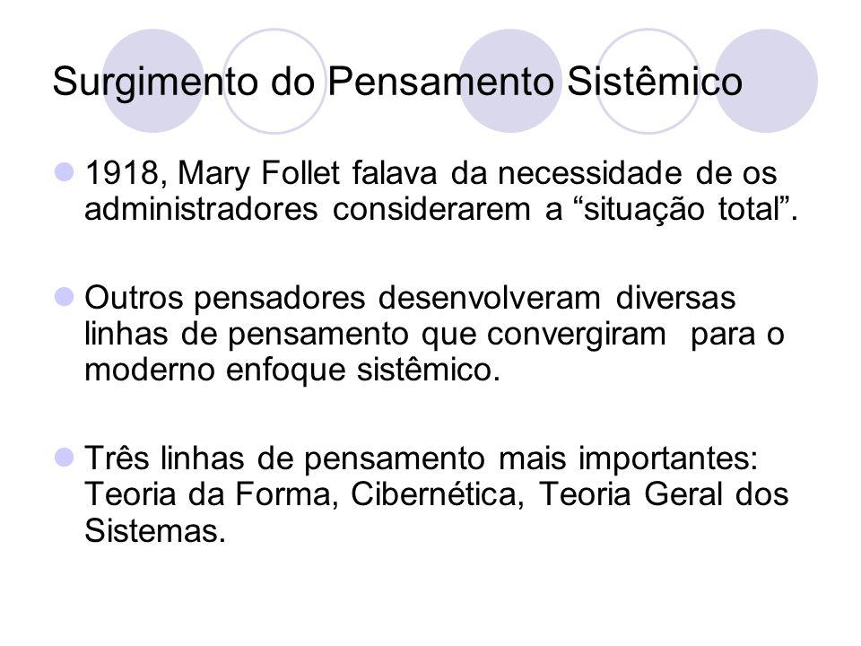 Surgimento do Pensamento Sistêmico 1918, Mary Follet falava da necessidade de os administradores considerarem a situação total.