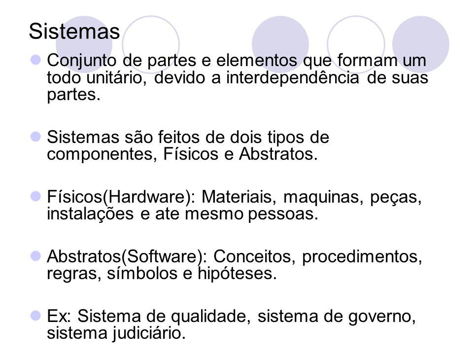 Sistemas Conjunto de partes e elementos que formam um todo unitário, devido a interdependência de suas partes.