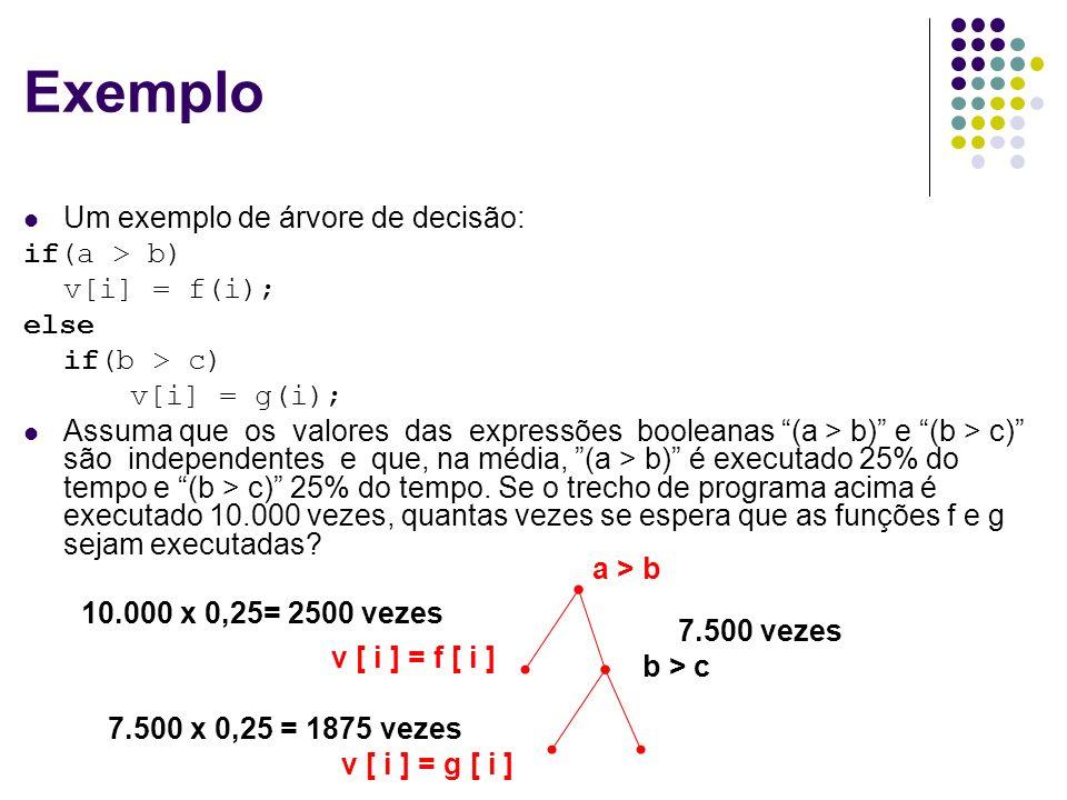 Exemplo Um exemplo de árvore de decisão: if(a > b) v[i] = f(i); else if(b > c) v[i] = g(i); Assuma que os valores das expressões booleanas (a > b) e (