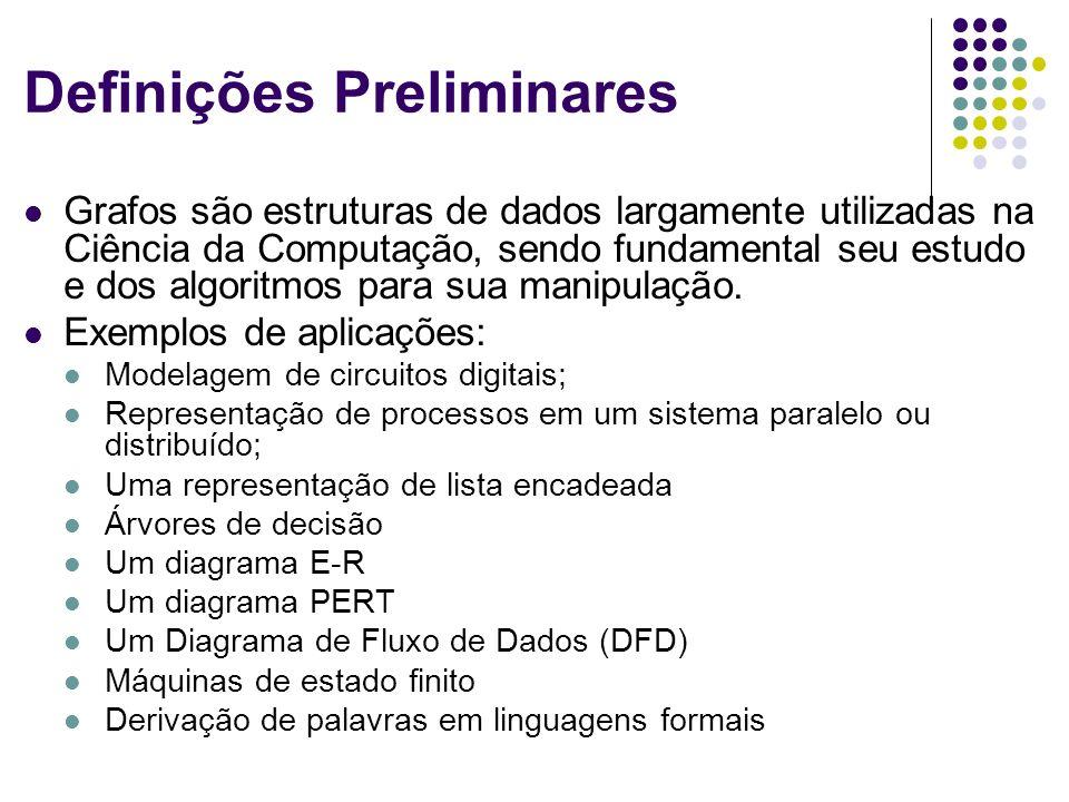 Definições Preliminares Grafos são estruturas de dados largamente utilizadas na Ciência da Computação, sendo fundamental seu estudo e dos algoritmos p