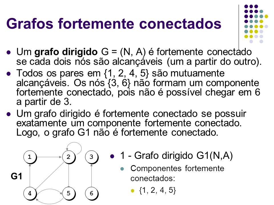 Grafos fortemente conectados Um grafo dirigido G = (N, A) é fortemente conectado se cada dois nós são alcançáveis (um a partir do outro). Todos os par