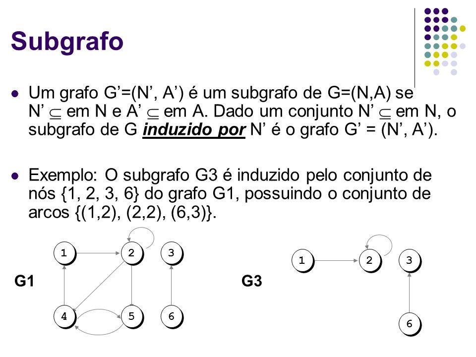 Subgrafo Um grafo G=(N, A) é um subgrafo de G=(N,A) se N em N e A em A. Dado um conjunto N em N, o subgrafo de G induzido por N é o grafo G = (N, A).