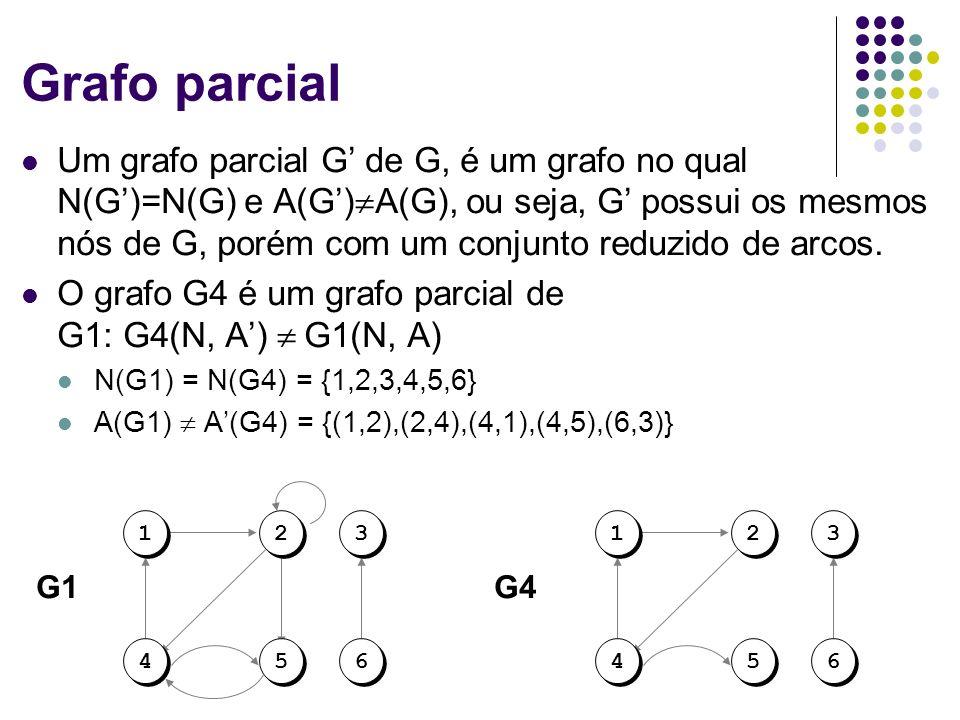 Grafo parcial Um grafo parcial G de G, é um grafo no qual N(G)=N(G) e A(G) A(G), ou seja, G possui os mesmos nós de G, porém com um conjunto reduzido