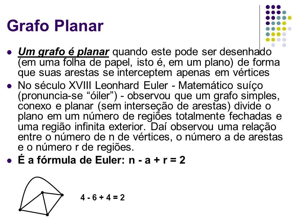 Grafo Planar Um grafo é planar quando este pode ser desenhado (em uma folha de papel, isto é, em um plano) de forma que suas arestas se interceptem ap