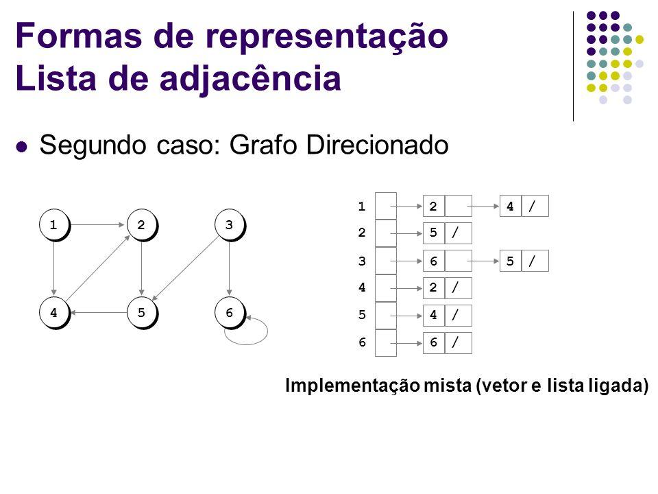 Formas de representação Lista de adjacência Segundo caso: Grafo Direcionado 1 2 5 3 4 4 5 2 5 4 6 2 / / / / / 66/ 12 45 3 6 Implementação mista (vetor