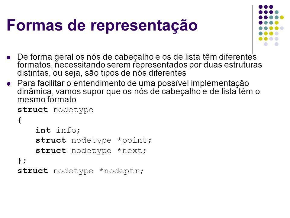 Formas de representação De forma geral os nós de cabeçalho e os de lista têm diferentes formatos, necessitando serem representados por duas estruturas