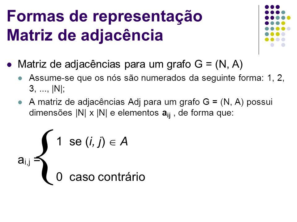 Formas de representação Matriz de adjacência Matriz de adjacências para um grafo G = (N, A) Assume-se que os nós são numerados da seguinte forma: 1, 2