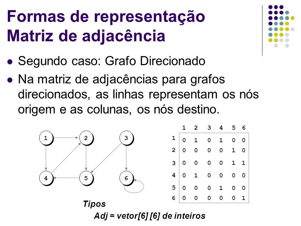 Formas de representação Matriz de adjacência Segundo caso: Grafo Direcionado Na matriz de adjacências para grafos direcionados, as linhas representam