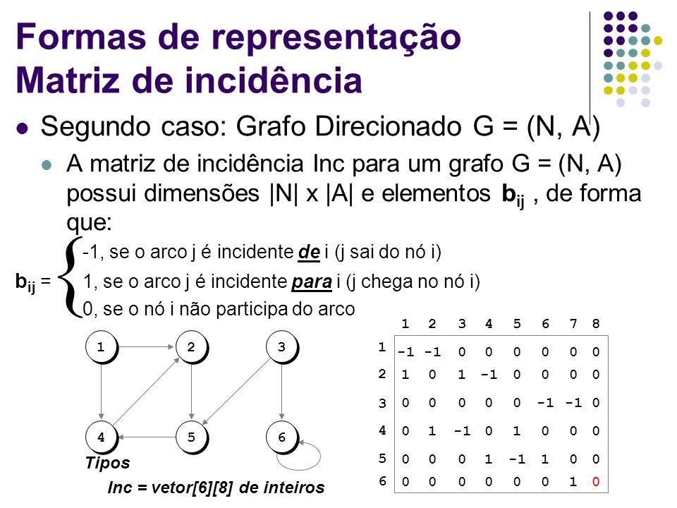 Segundo caso: Grafo Direcionado G = (N, A) A matriz de incidência Inc para um grafo G = (N, A) possui dimensões |N| x |A| e elementos b ij, de forma q