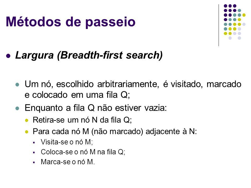 Métodos de passeio Largura (Breadth-first search) Um nó, escolhido arbitrariamente, é visitado, marcado e colocado em uma fila Q; Enquanto a fila Q nã