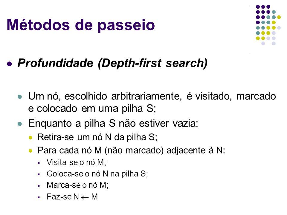 Métodos de passeio Profundidade (Depth-first search) Um nó, escolhido arbitrariamente, é visitado, marcado e colocado em uma pilha S; Enquanto a pilha