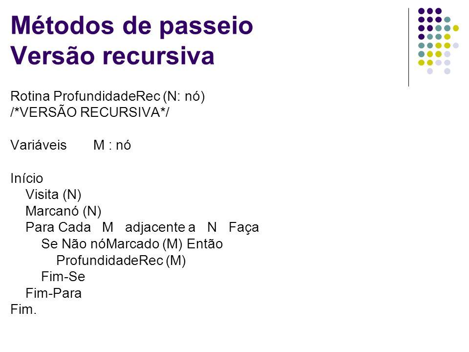 Métodos de passeio Versão recursiva Rotina ProfundidadeRec (N: nó) /*VERSÃO RECURSIVA*/ Variáveis M : nó Início Visita (N) Marcanó (N) Para Cada M adj