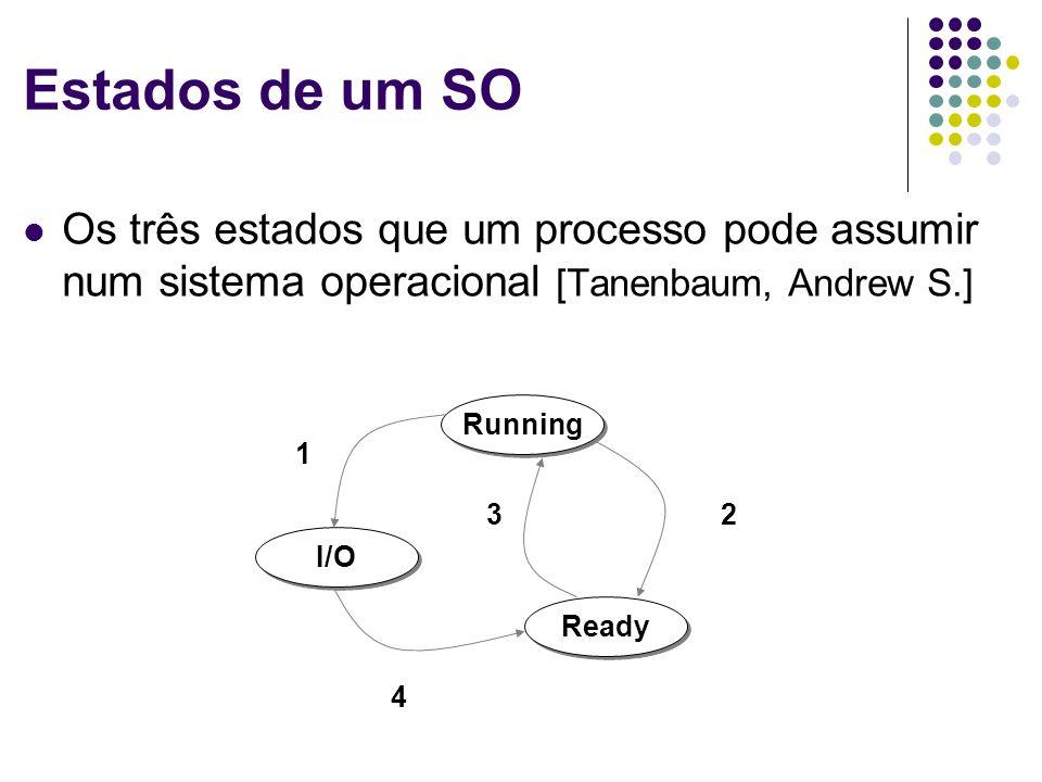 Tipos especiais de grafos Redes Possuem 2 nós especiais: Fonte (source) - origem de arcos Destino (sink) - destino de arcos Florestas São grafos não-cíclicos e Não-direcionados.