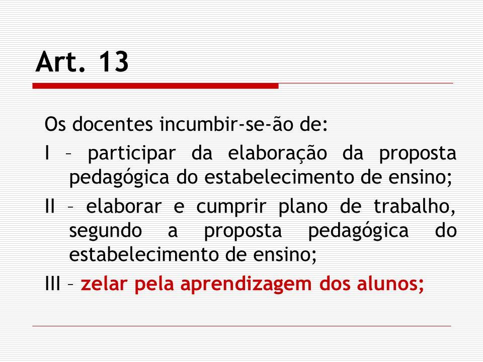 Art. 13 Os docentes incumbir-se-ão de: I – participar da elaboração da proposta pedagógica do estabelecimento de ensino; II – elaborar e cumprir plano
