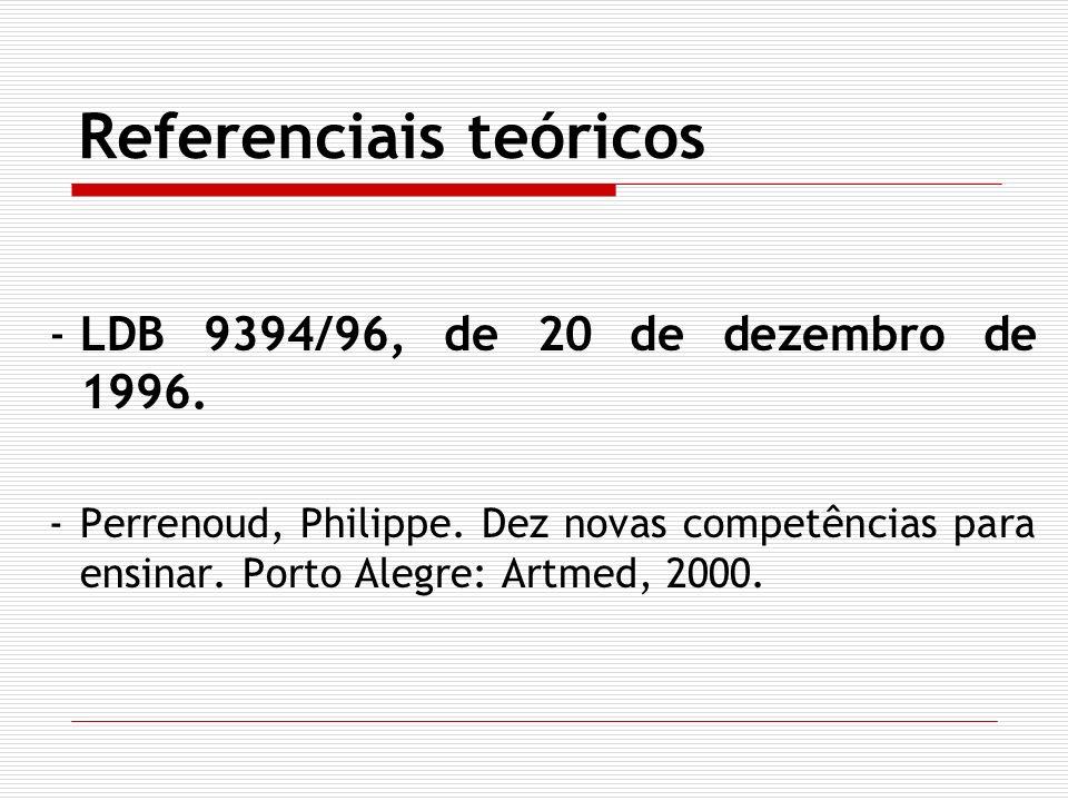 Referenciais teóricos -LDB 9394/96, de 20 de dezembro de 1996. -Perrenoud, Philippe. Dez novas competências para ensinar. Porto Alegre: Artmed, 2000.
