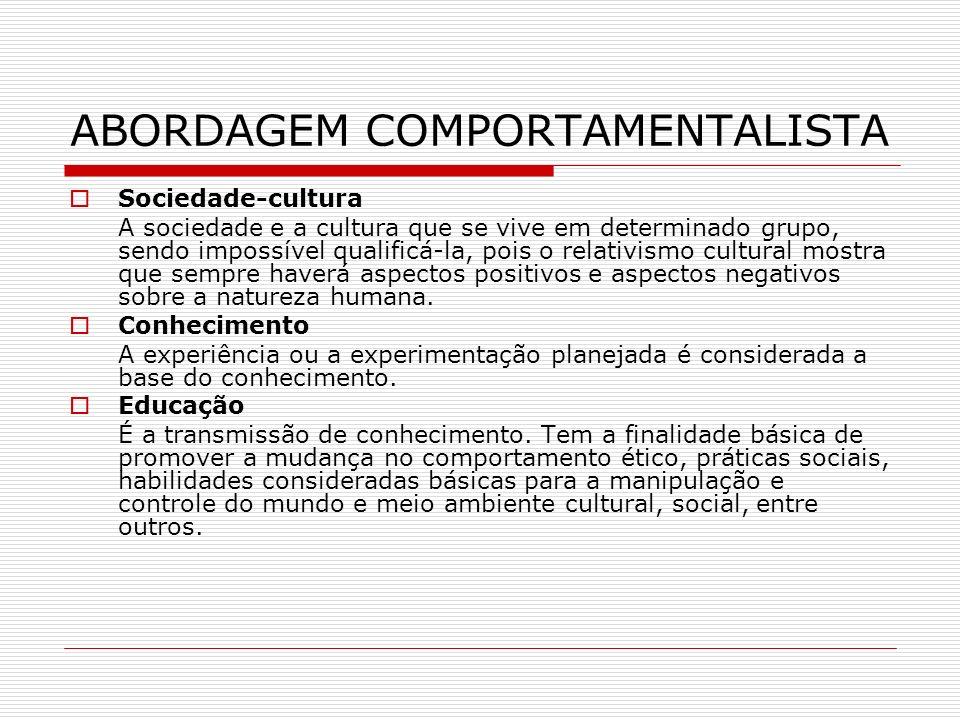 ABORDAGEM COMPORTAMENTALISTA Sociedade-cultura A sociedade e a cultura que se vive em determinado grupo, sendo impossível qualificá-la, pois o relativ