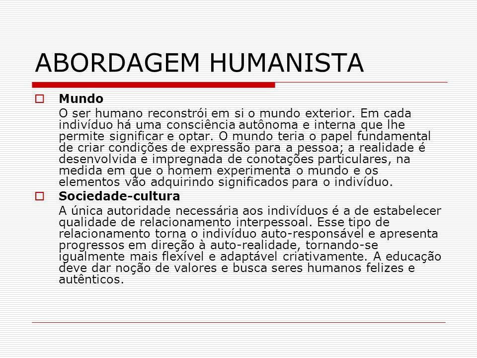 ABORDAGEM HUMANISTA Mundo O ser humano reconstrói em si o mundo exterior. Em cada indivíduo há uma consciência autônoma e interna que lhe permite sign