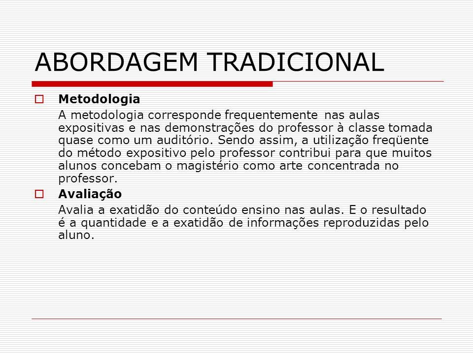 ABORDAGEM TRADICIONAL Metodologia A metodologia corresponde frequentemente nas aulas expositivas e nas demonstrações do professor à classe tomada quas