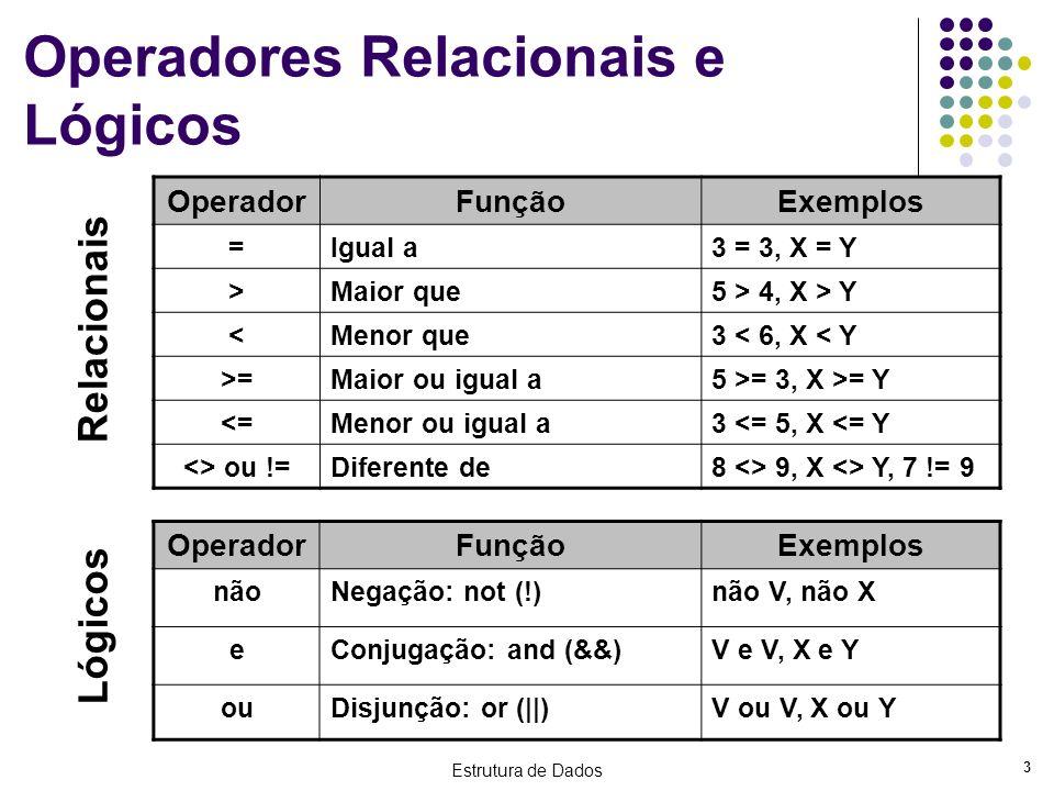 Estrutura de Dados 4 Estruturas de Decisão Simples Algoritmo – Média Aritmética com Aprovação início // declaração de variáveis real:N1, N2, N3, N4, // notas bimestrais MA; // média anual // entrada de dados leia (N1, N2, N3, N4); // processamento MA (N1 + N2 + N3 + N4) / 4; // saída de dados escreva (MA); se (MA >= 7) então escreva (Aluno Aprovado !); fim_se; fim.