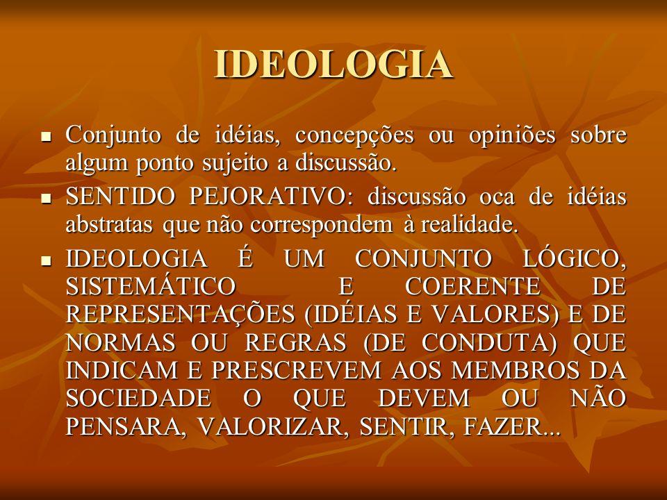 IDEOLOGIA Conjunto de idéias, concepções ou opiniões sobre algum ponto sujeito a discussão. Conjunto de idéias, concepções ou opiniões sobre algum pon
