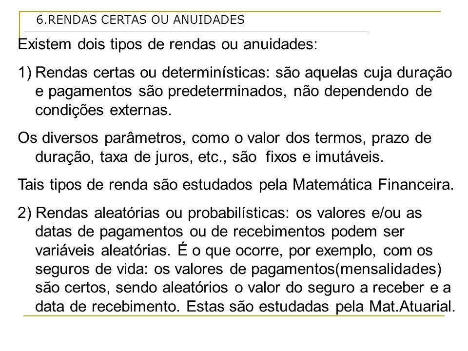 6.RENDAS CERTAS OU ANUIDADES Exercício 8: A Imobiliária Marrocos Ltda., vende um pequeno apartamento usado, em São Paulo, por $ 150 000,00 a vista.