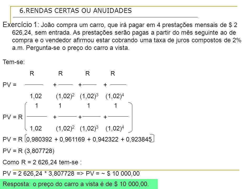 6.RENDAS CERTAS OU ANUIDADES Exercício 9: Qual é a anuidade periódica equivalente a um valor anual de $ 10 000,00, se forem observadas as taxas e prazos abaixo: Taxas de jurosprazo a) 2,5% a.m.24 meses b) 4 % a.m.12 meses c) 30% a.a.5 anos c) Onde:PV = 10 000 n= 5 anos i= 0,3 R = 10 000/ 2,435570 a n i = ( 1 + i) n -1/ i (1+i) n a 5 30 = (1,3) 5 -1/ 0,3*(1,3) 5 R = PV / a n i R = $ 4 105,82 Resposta: o valor do termo ou anuidade periódica é de $ 4 105,82, a uma taxa de 30% a.a.