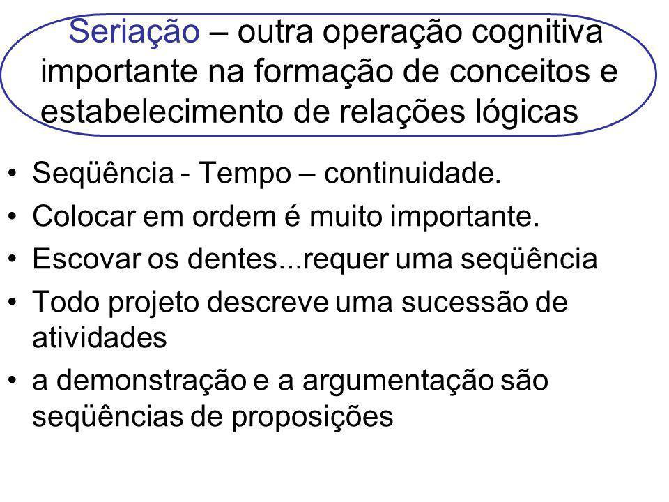 Seriação – outra operação cognitiva importante na formação de conceitos e estabelecimento de relações lógicas Seqüência - Tempo – continuidade. Coloca