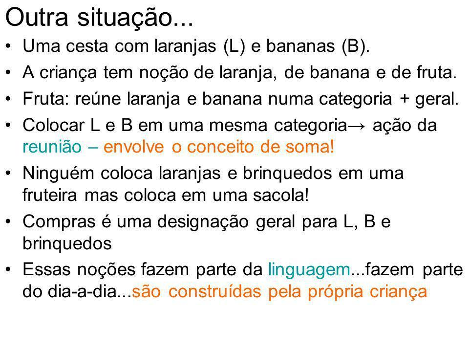 Outra situação... Uma cesta com laranjas (L) e bananas (B). A criança tem noção de laranja, de banana e de fruta. Fruta: reúne laranja e banana numa c