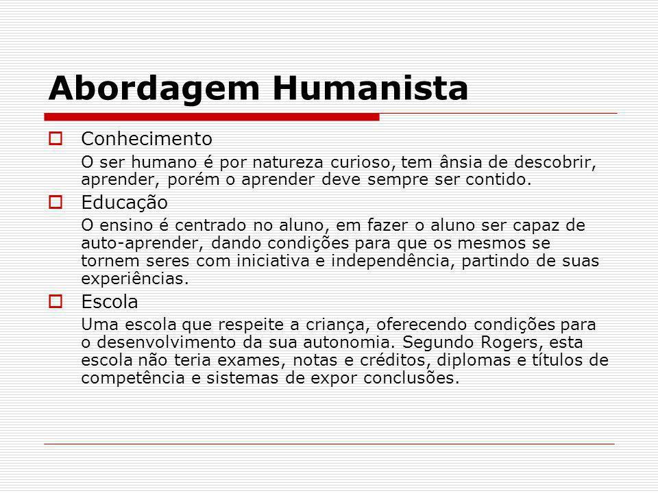 Abordagem Humanista Conhecimento O ser humano é por natureza curioso, tem ânsia de descobrir, aprender, porém o aprender deve sempre ser contido. Educ
