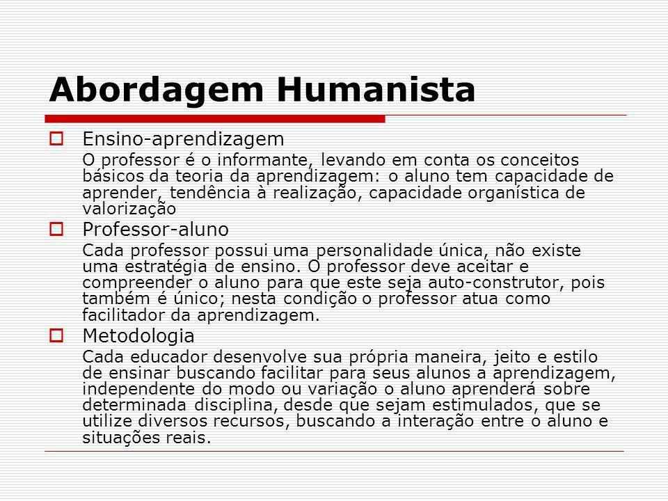 Abordagem Humanista Ensino-aprendizagem O professor é o informante, levando em conta os conceitos básicos da teoria da aprendizagem: o aluno tem capac