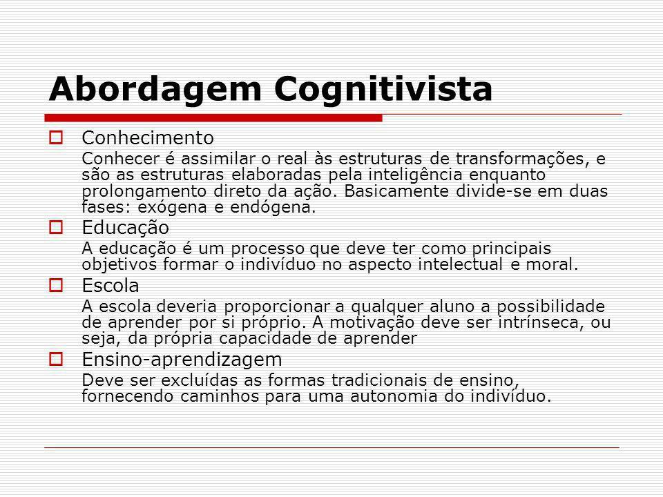 Abordagem Cognitivista Conhecimento Conhecer é assimilar o real às estruturas de transformações, e são as estruturas elaboradas pela inteligência enqu