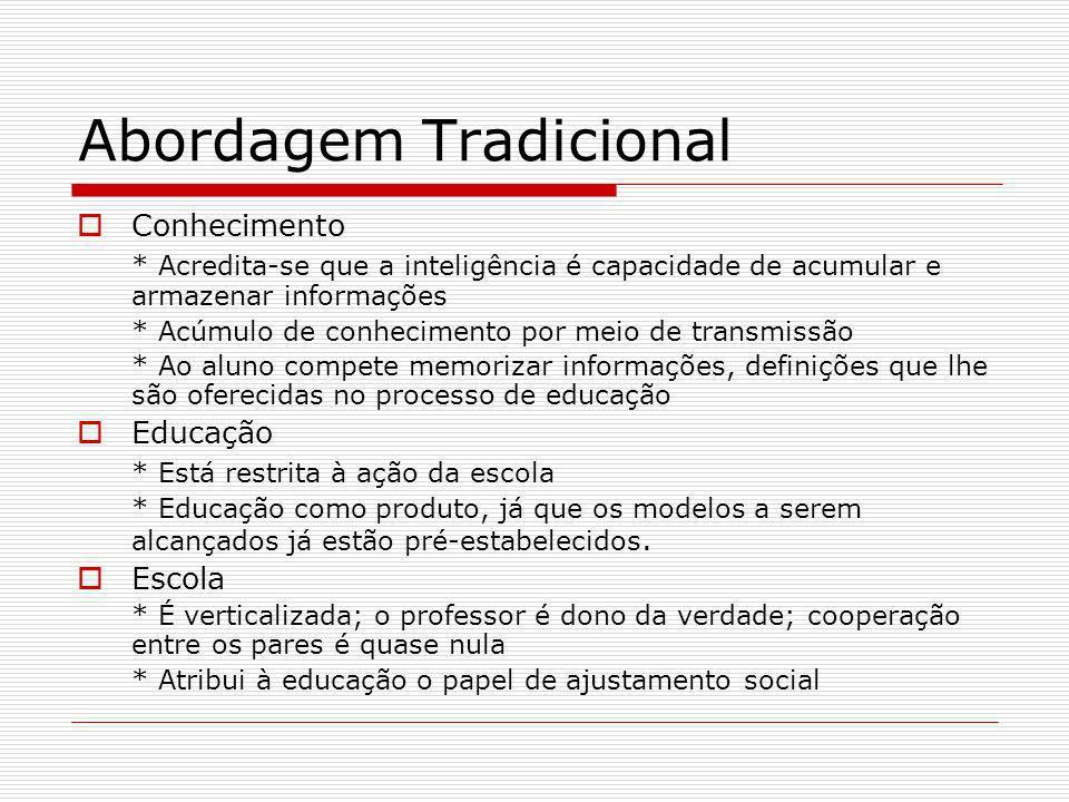 Abordagem Tradicional Conhecimento * Acredita-se que a inteligência é capacidade de acumular e armazenar informações * Acúmulo de conhecimento por mei