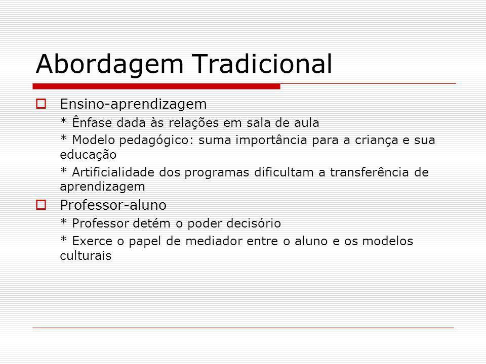 Abordagem Tradicional Ensino-aprendizagem * Ênfase dada às relações em sala de aula * Modelo pedagógico: suma importância para a criança e sua educaçã