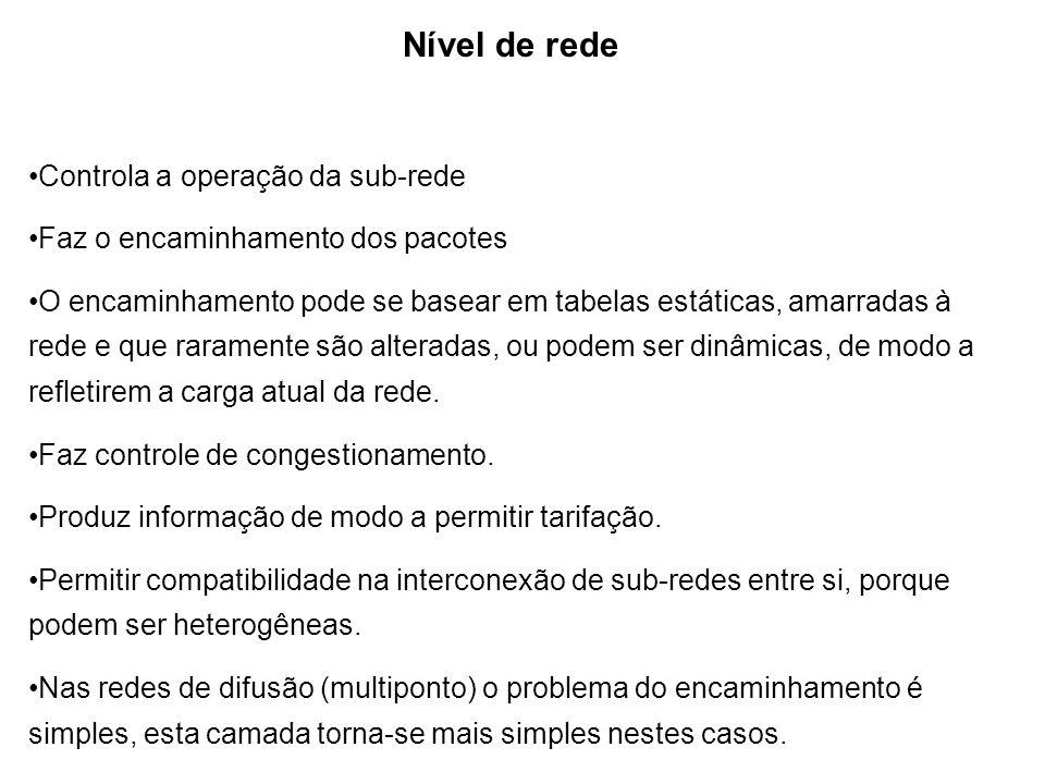 Nível de rede Controla a operação da sub-rede Faz o encaminhamento dos pacotes O encaminhamento pode se basear em tabelas estáticas, amarradas à rede