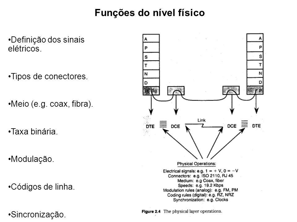 Funções do nível físico Definição dos sinais elétricos. Tipos de conectores. Meio (e.g. coax, fibra). Taxa binária. Modulação. Códigos de linha. Sincr