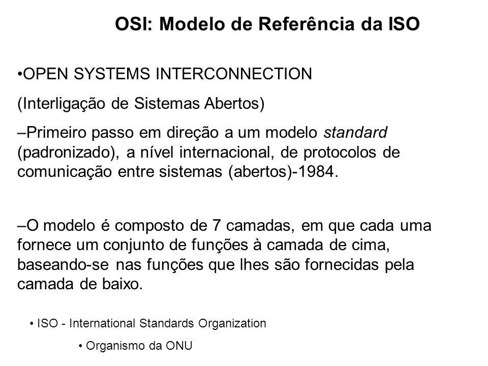 OSI: Modelo de Referência da ISO OPEN SYSTEMS INTERCONNECTION (Interligação de Sistemas Abertos) –Primeiro passo em direção a um modelo standard (padr