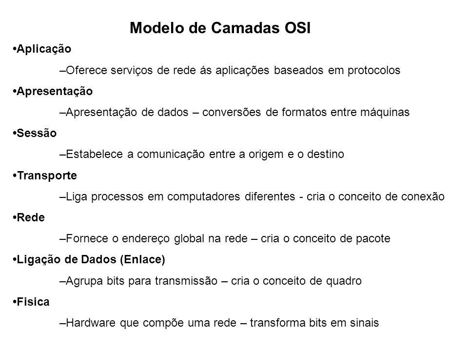 Modelo de Camadas OSI Aplicação –Oferece serviços de rede ás aplicações baseados em protocolos Apresentação –Apresentação de dados – conversões de for