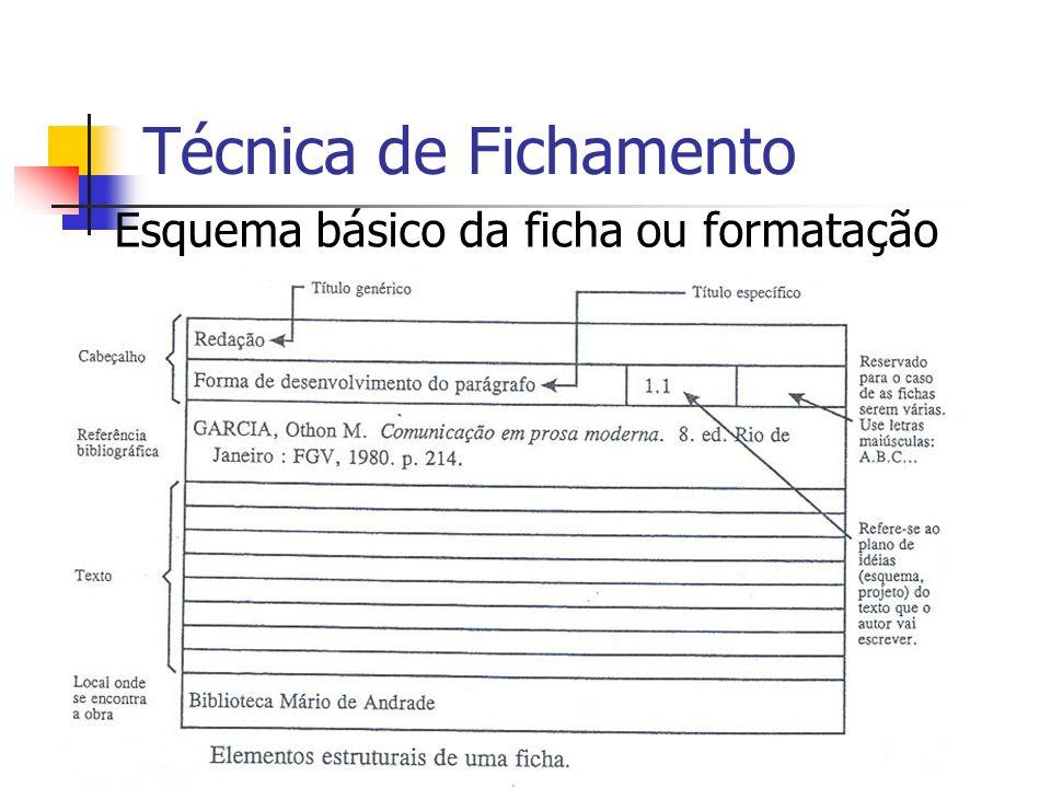 Técnica de Fichamento Fichamento de Transcrição Fichamento de Transcrição As fichas de transcrição consistem na reprodução fiel de textos ou trechos do autor citado.