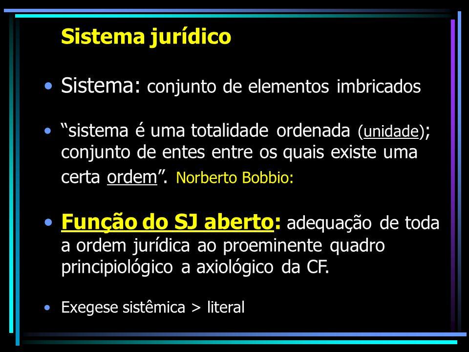 Sistema jurídico Sistema: conjunto de elementos imbricados sistema é uma totalidade ordenada (unidade) ; conjunto de entes entre os quais existe uma c
