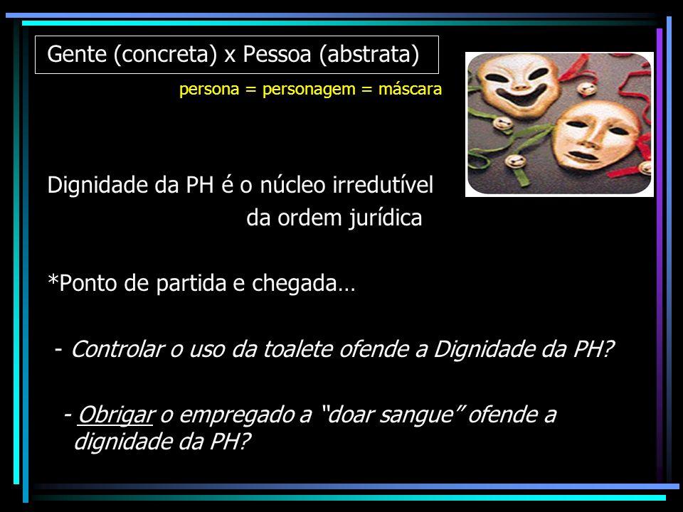 Gente (concreta) x Pessoa (abstrata) persona = personagem = máscara Dignidade da PH é o núcleo irredutível da ordem jurídica *Ponto de partida e chegada… - Controlar o uso da toalete ofende a Dignidade da PH.