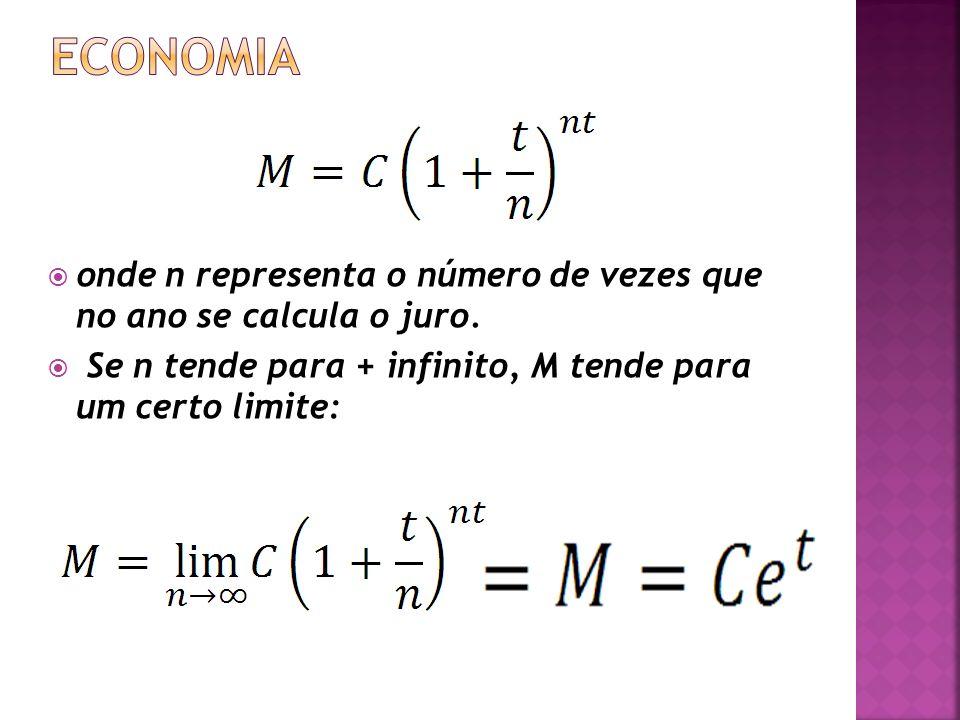 onde n representa o número de vezes que no ano se calcula o juro. Se n tende para + infinito, M tende para um certo limite: