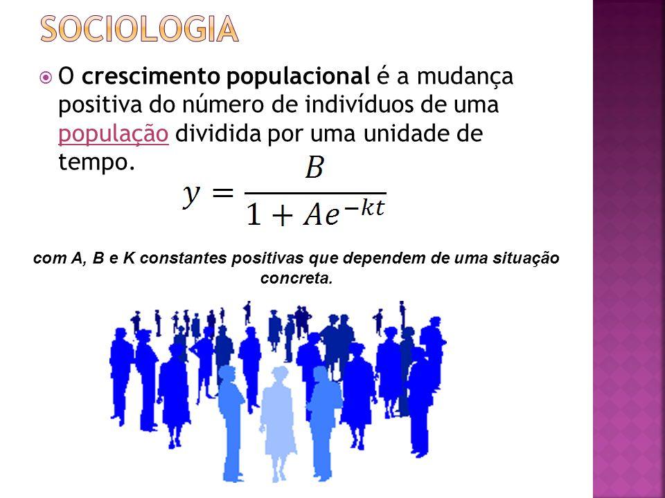 O crescimento populacional é a mudança positiva do número de indivíduos de uma população dividida por uma unidade de tempo. com A, B e K constantes po