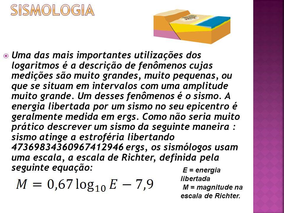 Uma das mais importantes utilizações dos logaritmos é a descrição de fenômenos cujas medições são muito grandes, muito pequenas, ou que se situam em i