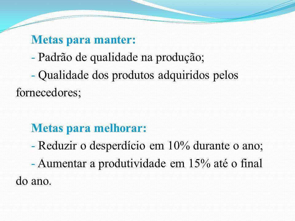 Metas para manter: - Padrão de qualidade na produção; - Qualidade dos produtos adquiridos pelos fornecedores; Metas para melhorar: - Reduzir o desperdício em 10% durante o ano; - Aumentar a produtividade em 15% até o final do ano.
