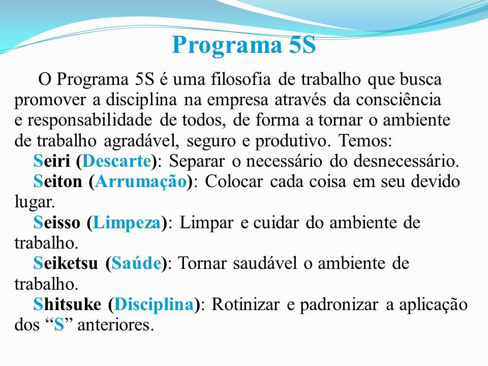 Programa 5S O Programa 5S é uma filosofia de trabalho que busca promover a disciplina na empresa através da consciência e responsabilidade de todos, de forma a tornar o ambiente de trabalho agradável, seguro e produtivo.