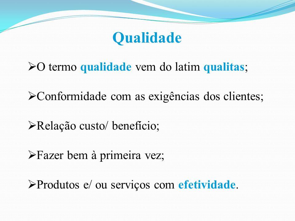 O termo qualidade vem do latim qualitas; Conformidade com as exigências dos clientes; Relação custo/ benefício; Fazer bem à primeira vez; Produtos e/ ou serviços com efetividade.